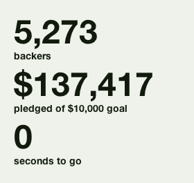 The Kickstarter success of the Glif